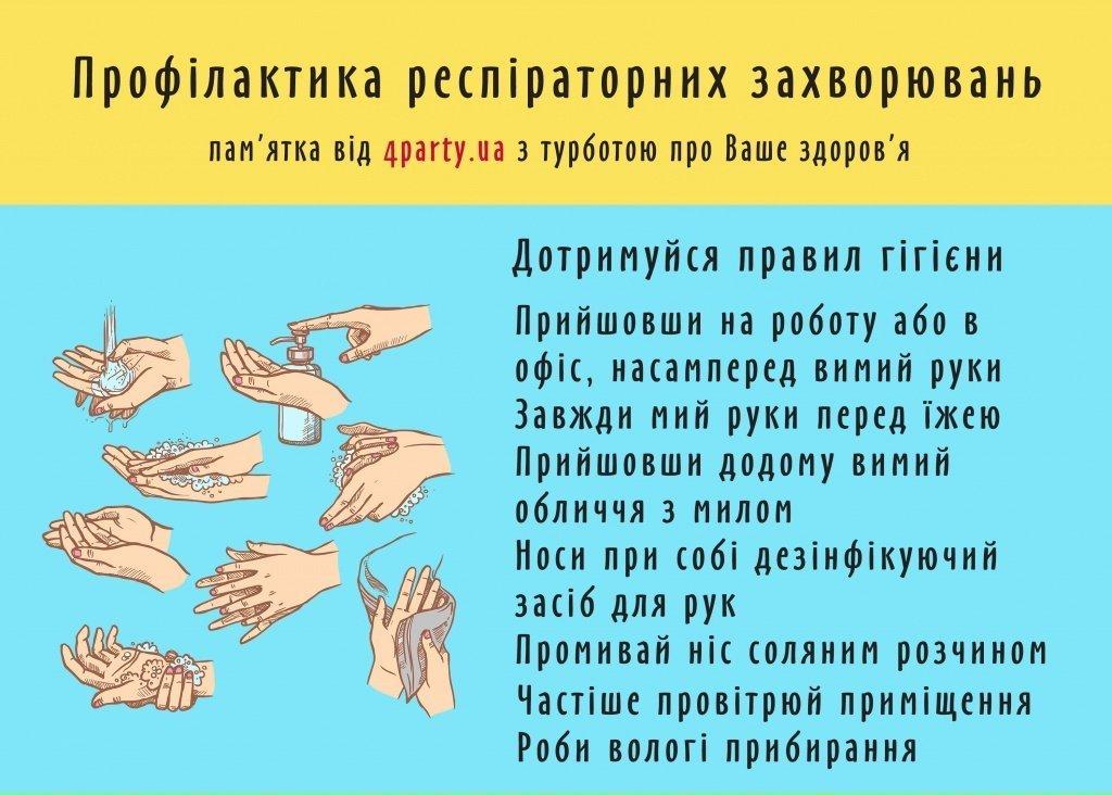 Памятка по профилактике респираторных заболеваний - фото 1 | 4Party